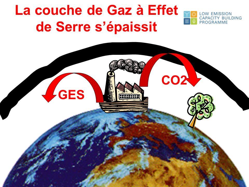 GES CO2 La couche de Gaz à Effet de Serre sépaissit