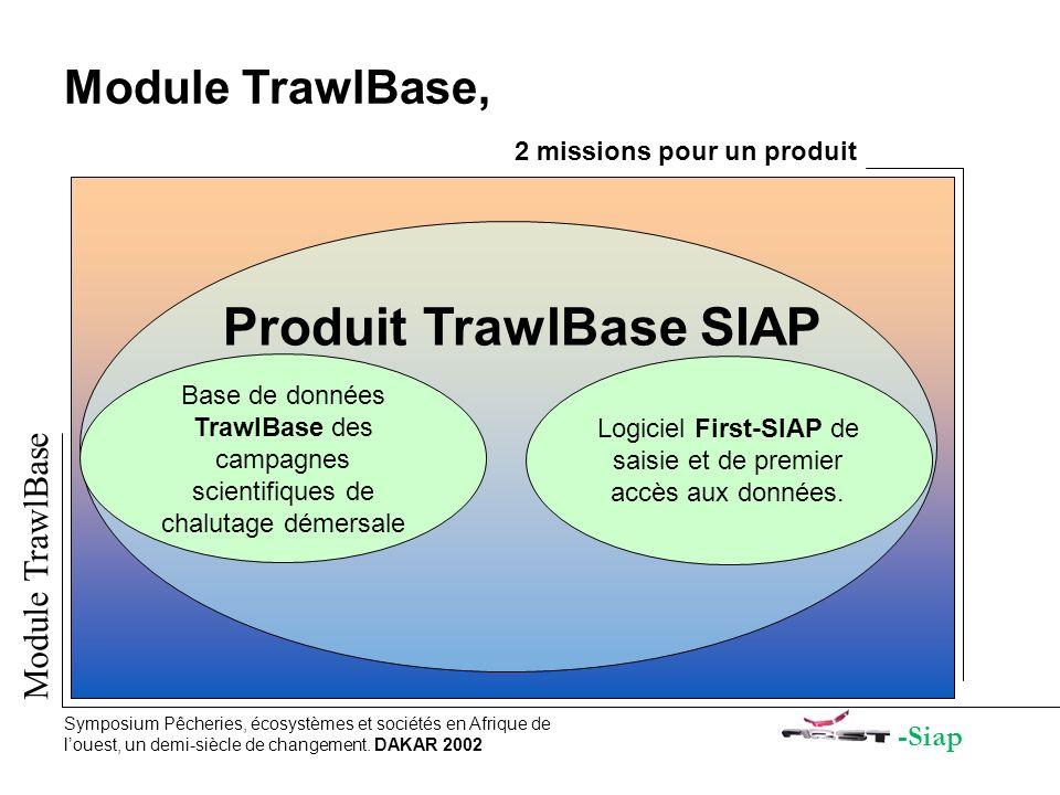-Siap Module TrawlBase Symposium Pêcheries, écosystèmes et sociétés en Afrique de louest, un demi-siècle de changement. DAKAR 2002 Module TrawlBase, 2