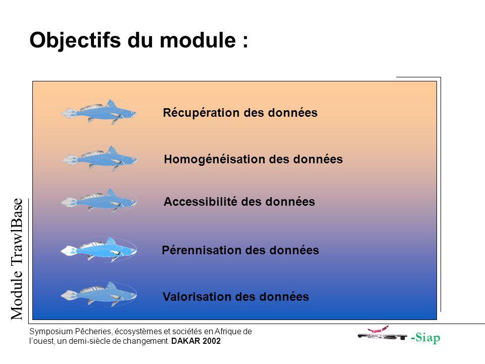 -Siap Module TrawlBase Symposium Pêcheries, écosystèmes et sociétés en Afrique de louest, un demi-siècle de changement. DAKAR 2002 Objectifs du module
