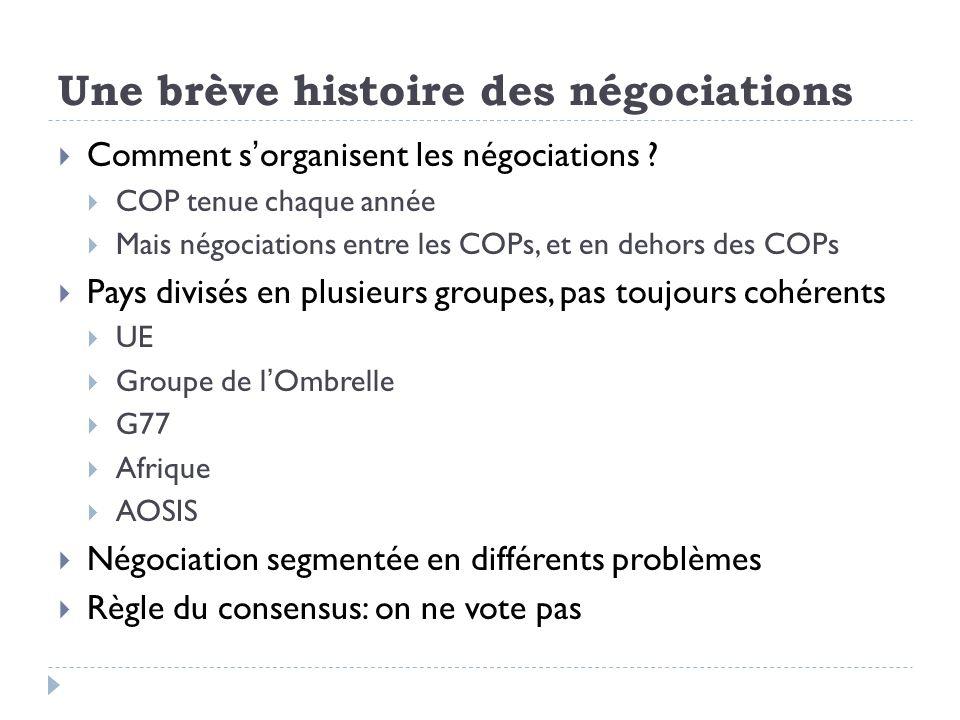 Une brève histoire des négociations Comment sorganisent les négociations ? COP tenue chaque année Mais négociations entre les COPs, et en dehors des C