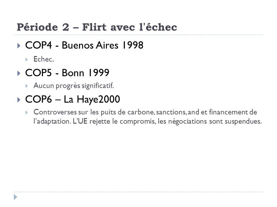 Période 2 – Flirt avec léchec COP4 - Buenos Aires 1998 Echec. COP5 - Bonn 1999 Aucun progrès significatif. COP6 – La Haye2000 Controverses sur les pui