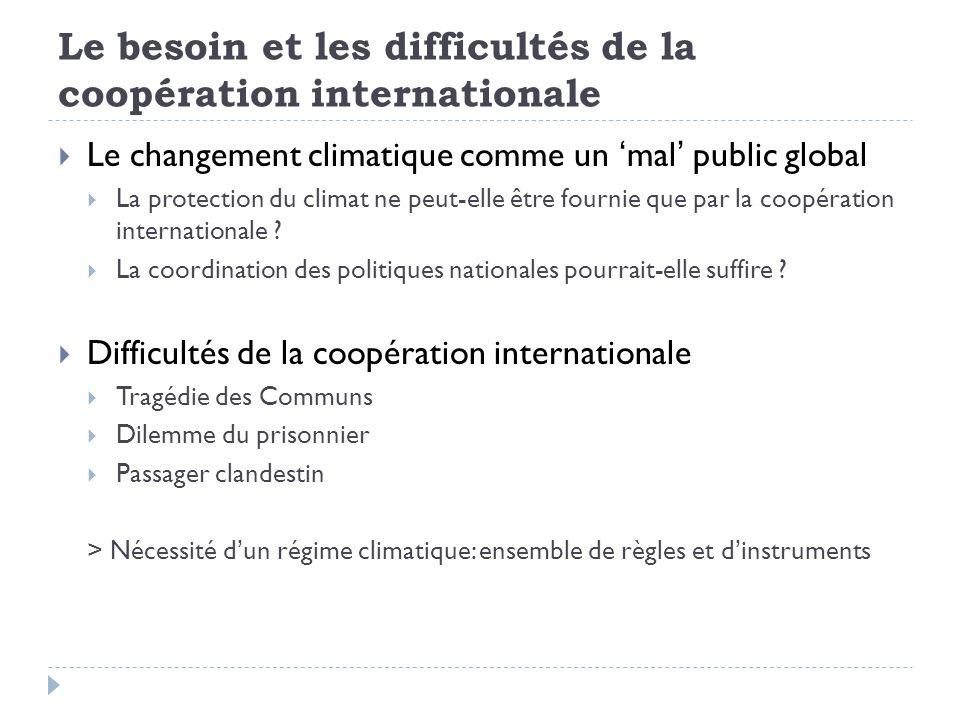 Le besoin et les difficultés de la coopération internationale Le changement climatique comme un mal public global La protection du climat ne peut-elle