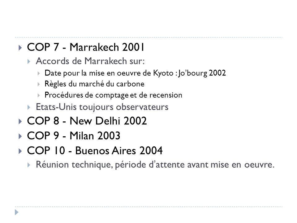 COP 7 - Marrakech 2001 Accords de Marrakech sur: Date pour la mise en oeuvre de Kyoto : Jobourg 2002 Règles du marché du carbone Procédures de comptag