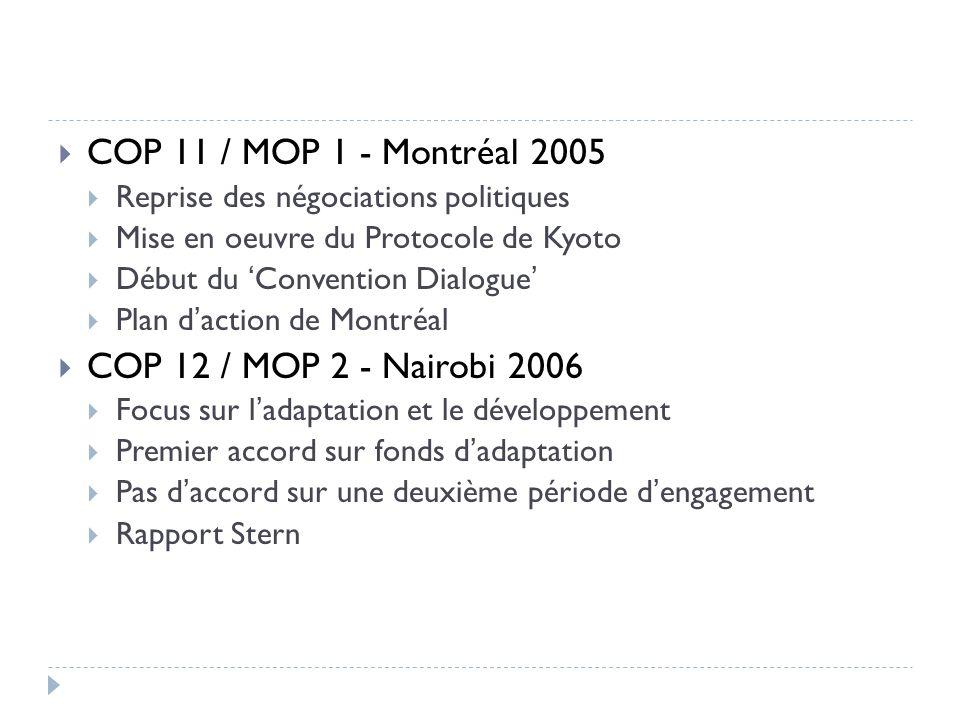 COP 11 / MOP 1 - Montréal 2005 Reprise des négociations politiques Mise en oeuvre du Protocole de Kyoto Début du Convention Dialogue Plan daction de M