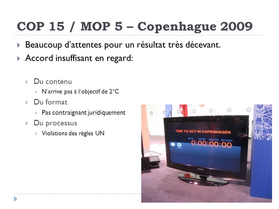 COP 15 / MOP 5 – Copenhague 2009 Beaucoup dattentes pour un résultat très décevant. Accord insuffisant en regard: Du contenu Narrive pas à lobjectif d