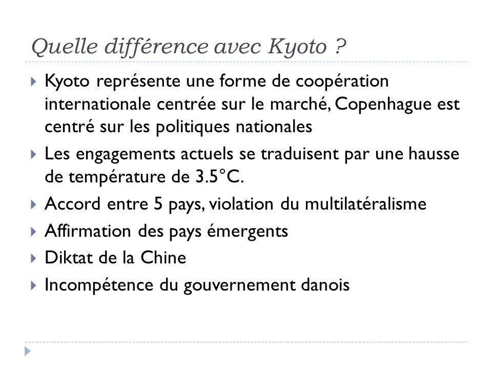 Quelle différence avec Kyoto ? Kyoto représente une forme de coopération internationale centrée sur le marché, Copenhague est centré sur les politique