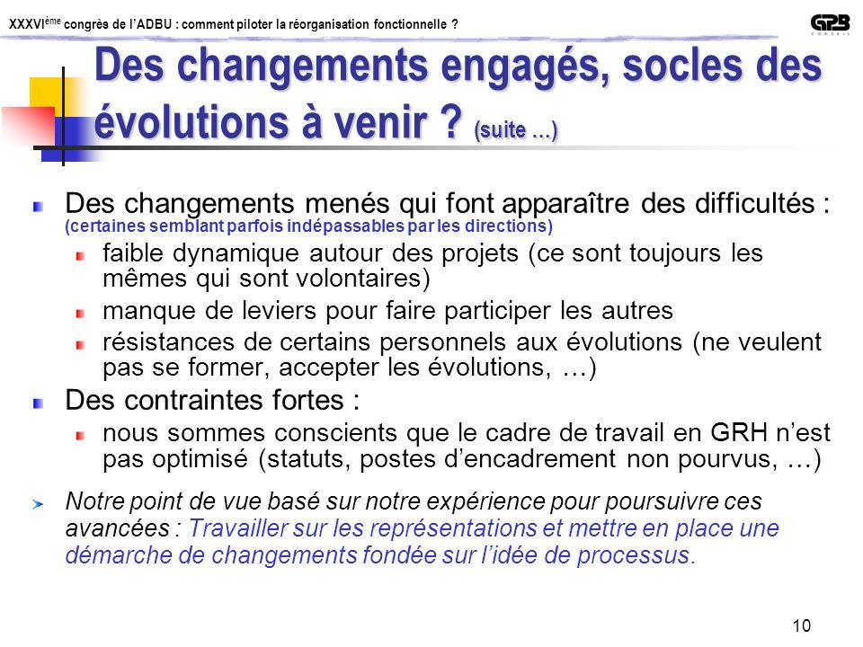 XXXVI ème congrès de lADBU : comment piloter la réorganisation fonctionnelle ? 10 Des changements menés qui font apparaître des difficultés : (certain