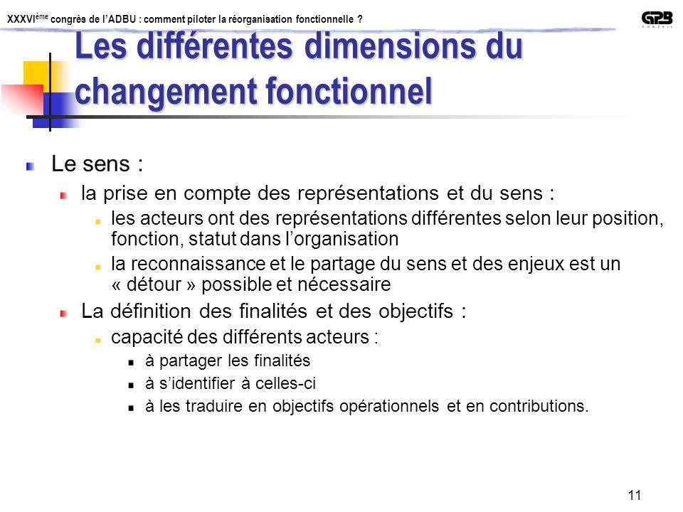 XXXVI ème congrès de lADBU : comment piloter la réorganisation fonctionnelle ? 11 Les différentes dimensions du changement fonctionnel Le sens : la pr