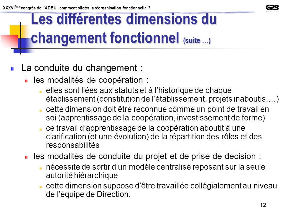 XXXVI ème congrès de lADBU : comment piloter la réorganisation fonctionnelle ? 12 La conduite du changement : les modalités de coopération : elles son