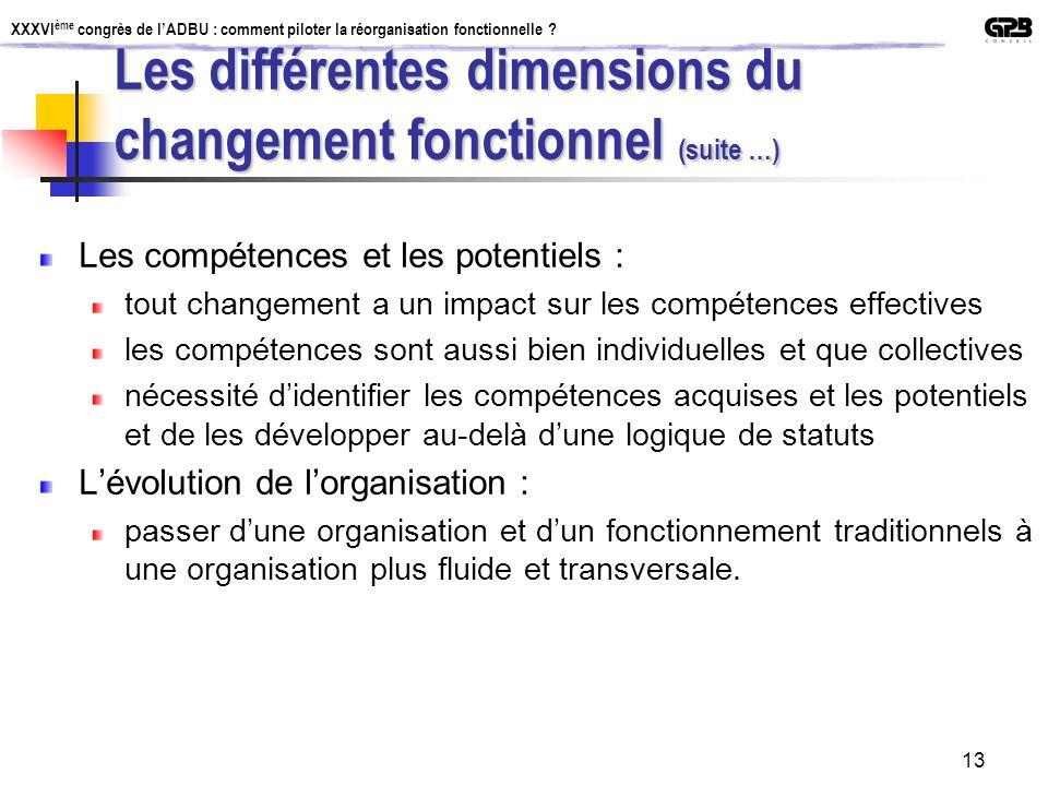 XXXVI ème congrès de lADBU : comment piloter la réorganisation fonctionnelle ? 13 Les compétences et les potentiels : tout changement a un impact sur
