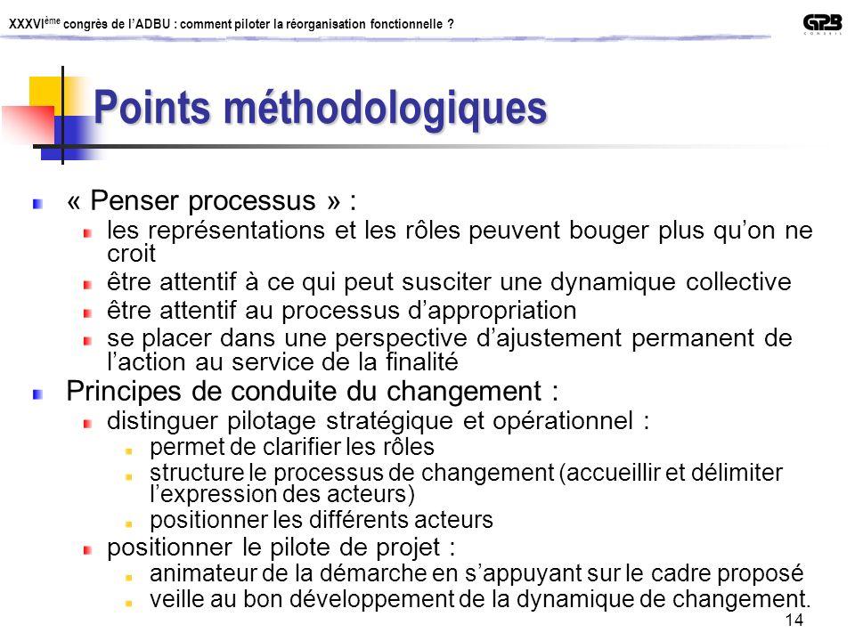 XXXVI ème congrès de lADBU : comment piloter la réorganisation fonctionnelle ? 14 Points méthodologiques « Penser processus » : les représentations et