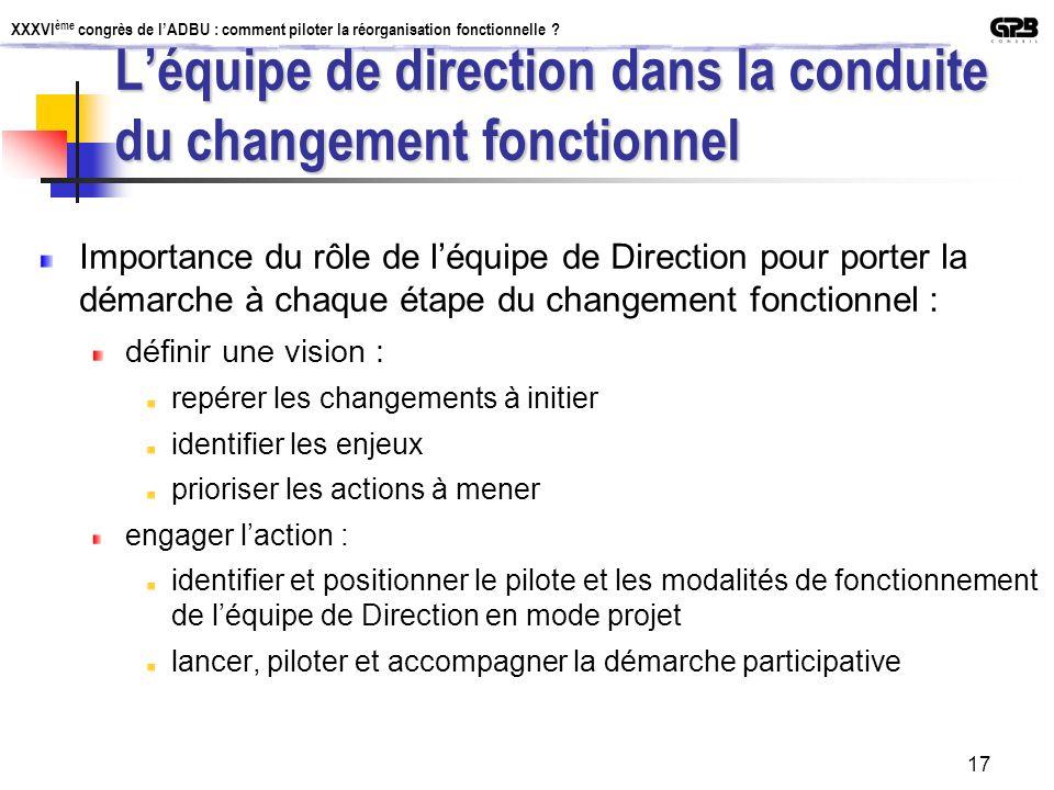 XXXVI ème congrès de lADBU : comment piloter la réorganisation fonctionnelle ? 17 Léquipe de direction dans la conduite du changement fonctionnel Impo
