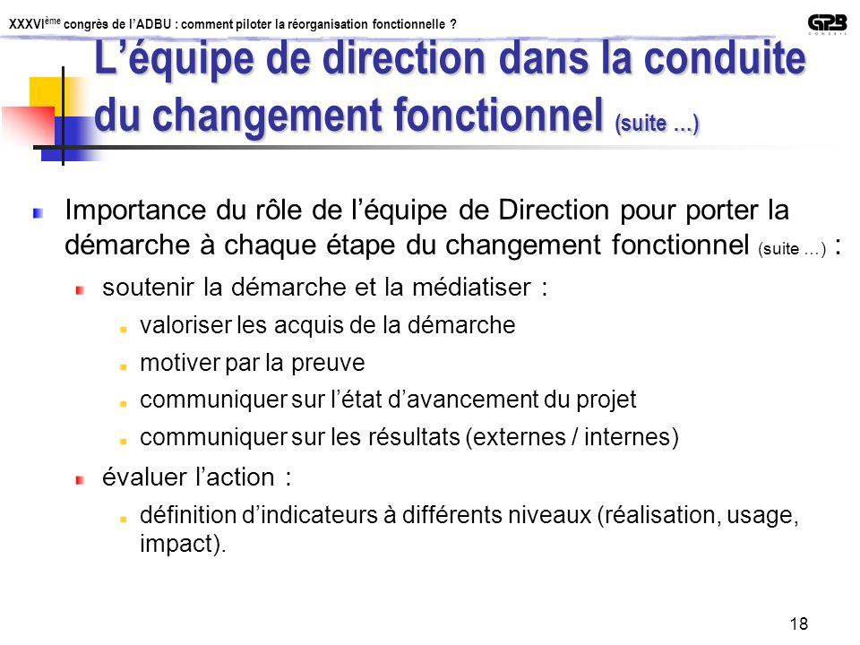 XXXVI ème congrès de lADBU : comment piloter la réorganisation fonctionnelle ? 18 Léquipe de direction dans la conduite du changement fonctionnel (sui
