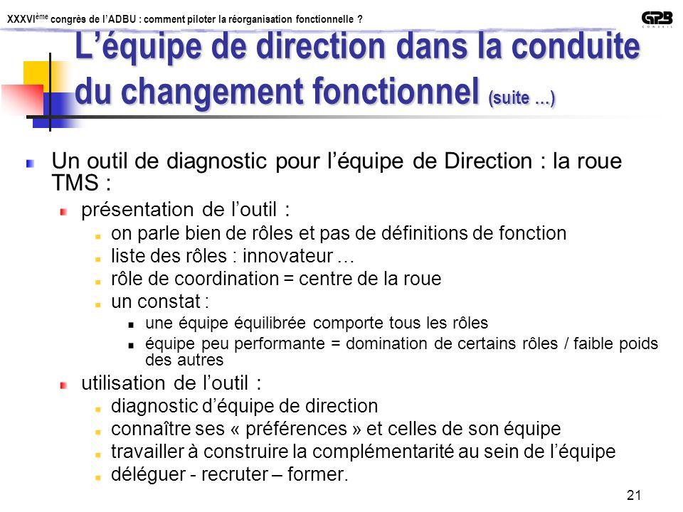 XXXVI ème congrès de lADBU : comment piloter la réorganisation fonctionnelle ? 21 Un outil de diagnostic pour léquipe de Direction : la roue TMS : pré