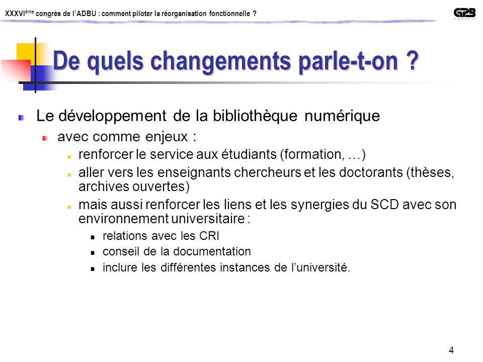 XXXVI ème congrès de lADBU : comment piloter la réorganisation fonctionnelle ? 4 De quels changements parle-t-on ? Le développement de la bibliothèque
