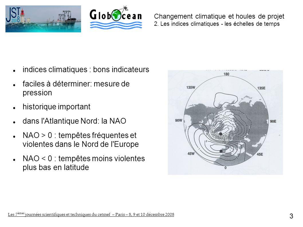 3 Les 7 èmes journées scientifiques et techniques du cetmef – Paris – 8, 9 et 10 décembre 2008 Changement climatique et houles de projet 2. Les indice