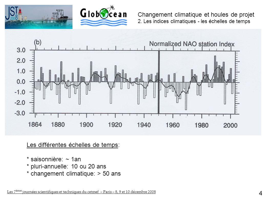 4 Les 7 èmes journées scientifiques et techniques du cetmef – Paris – 8, 9 et 10 décembre 2008 Changement climatique et houles de projet 2. Les indice