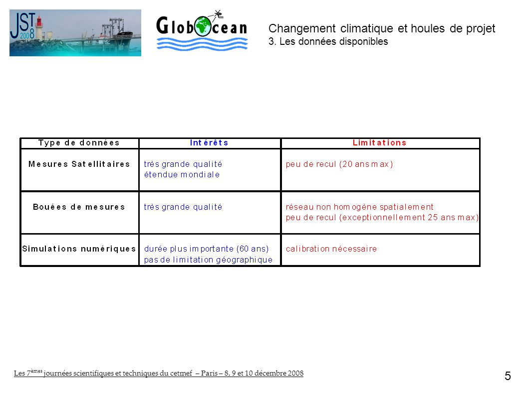 5 Les 7 èmes journées scientifiques et techniques du cetmef – Paris – 8, 9 et 10 décembre 2008 Changement climatique et houles de projet 3. Les donnée