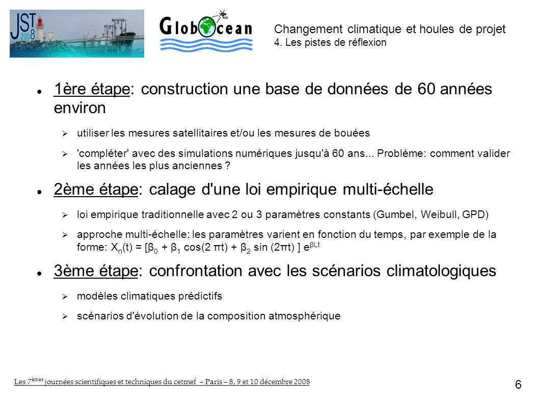 6 Les 7 èmes journées scientifiques et techniques du cetmef – Paris – 8, 9 et 10 décembre 2008 Changement climatique et houles de projet 4. Les pistes