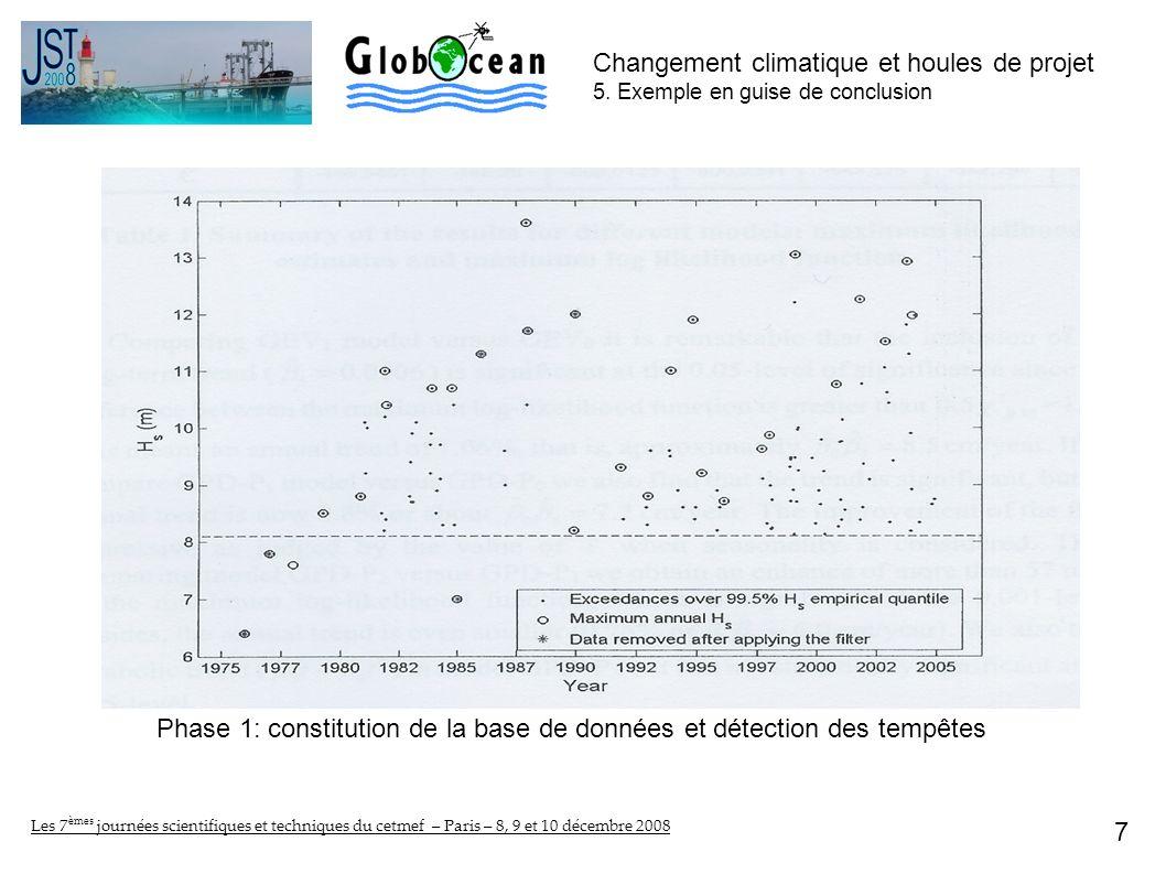 7 Les 7 èmes journées scientifiques et techniques du cetmef – Paris – 8, 9 et 10 décembre 2008 Changement climatique et houles de projet 5. Exemple en