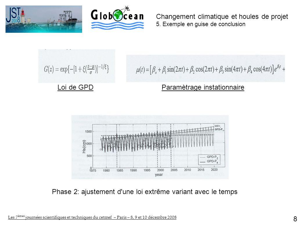 8 Les 7 èmes journées scientifiques et techniques du cetmef – Paris – 8, 9 et 10 décembre 2008 Changement climatique et houles de projet 5. Exemple en