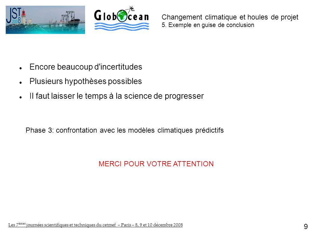 9 Les 7 èmes journées scientifiques et techniques du cetmef – Paris – 8, 9 et 10 décembre 2008 Changement climatique et houles de projet 5. Exemple en