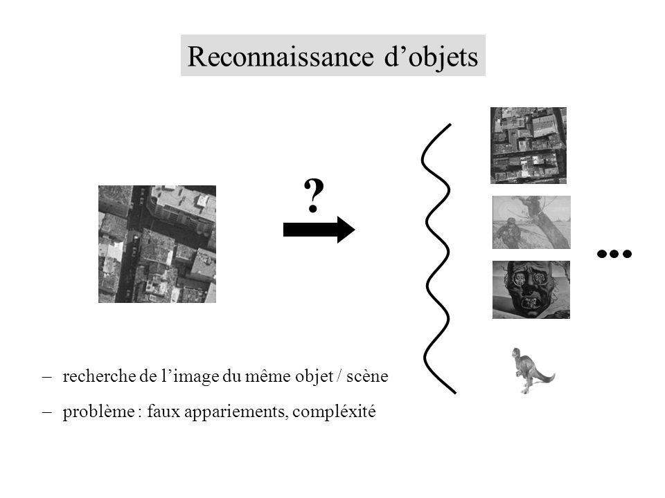 ? Reconnaissance dobjets –recherche de limage du même objet / scène –problème : faux appariements, compléxité