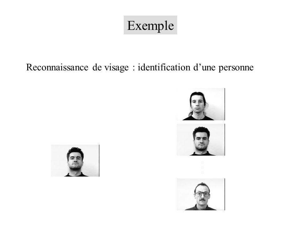 Exemple Reconnaissance de visage : identification dune personne