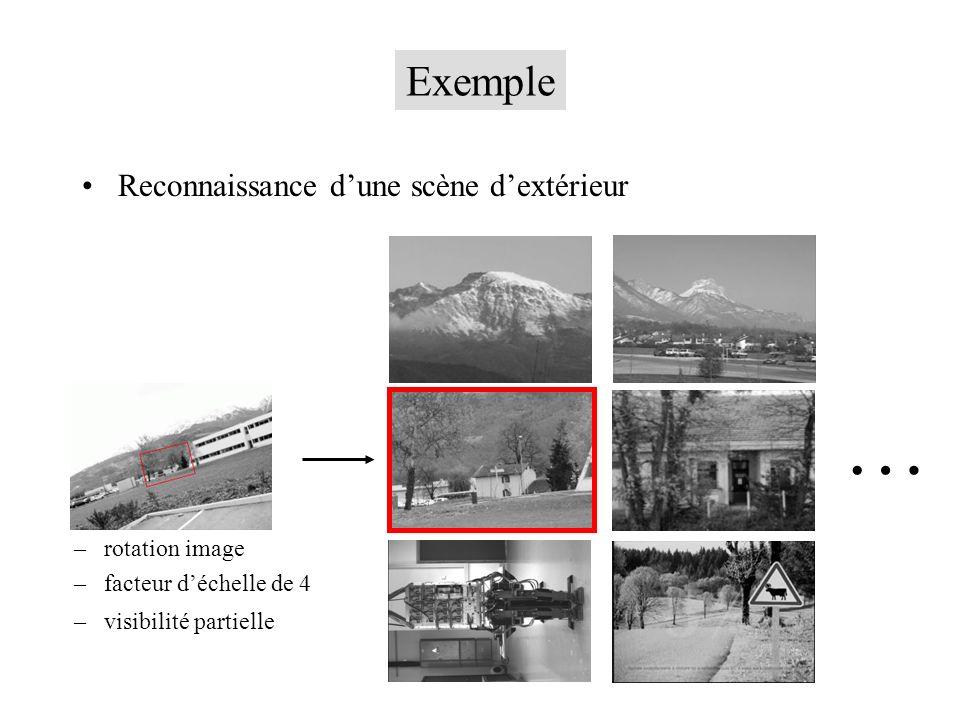 Exemple Reconnaissance dune scène dextérieur … –rotation image –facteur déchelle de 4 –visibilité partielle