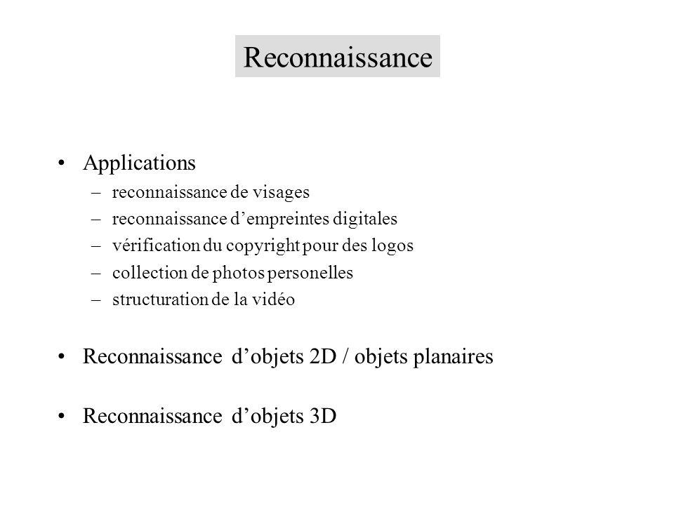 Reconnaissance Applications –reconnaissance de visages –reconnaissance dempreintes digitales –vérification du copyright pour des logos –collection de photos personelles –structuration de la vidéo Reconnaissance dobjets 2D / objets planaires Reconnaissance dobjets 3D