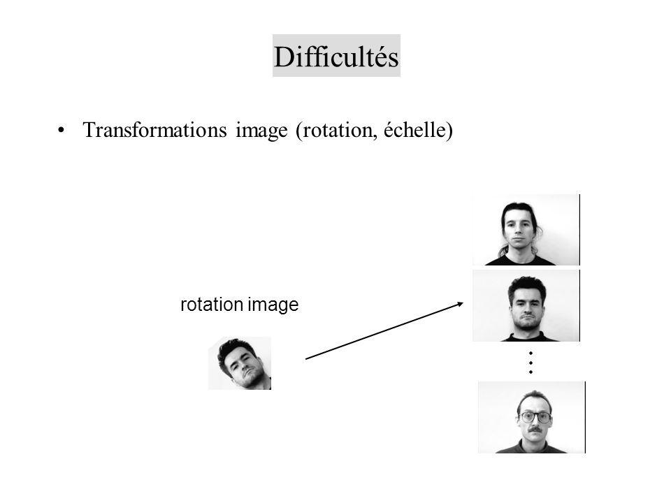 Difficultés rotation image Transformations image (rotation, échelle)