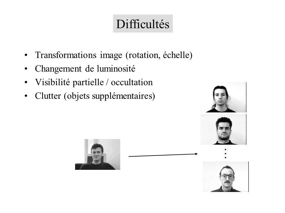 Difficultés Transformations image (rotation, échelle) Changement de luminosité Visibilité partielle / occultation Clutter (objets supplémentaires)