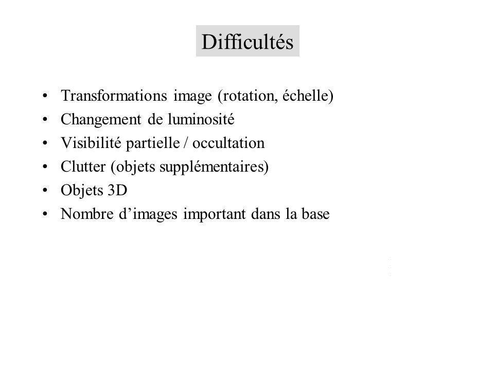 Difficultés Transformations image (rotation, échelle) Changement de luminosité Visibilité partielle / occultation Clutter (objets supplémentaires) Objets 3D Nombre dimages important dans la base