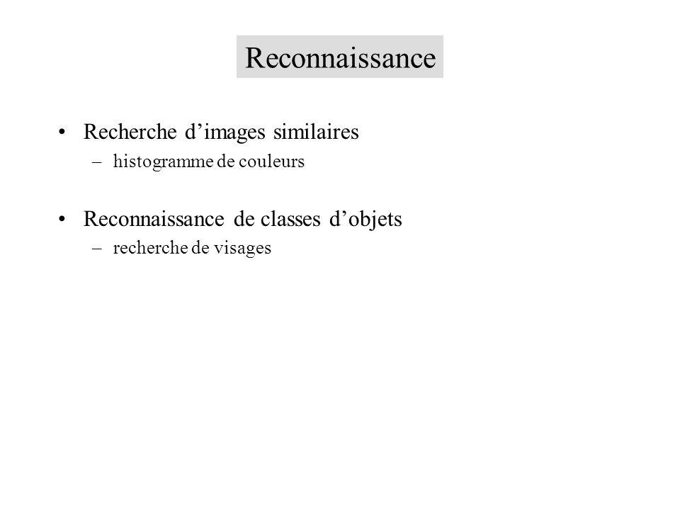 Reconnaissance Recherche dimages similaires –histogramme de couleurs Reconnaissance de classes dobjets –recherche de visages