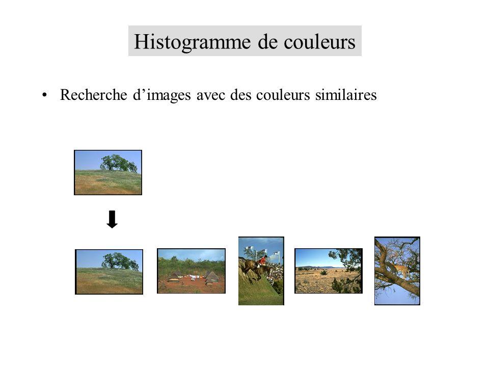 Histogramme de couleurs Recherche dimages avec des couleurs similaires