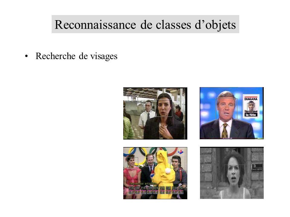 Reconnaissance de classes dobjets Recherche de visages