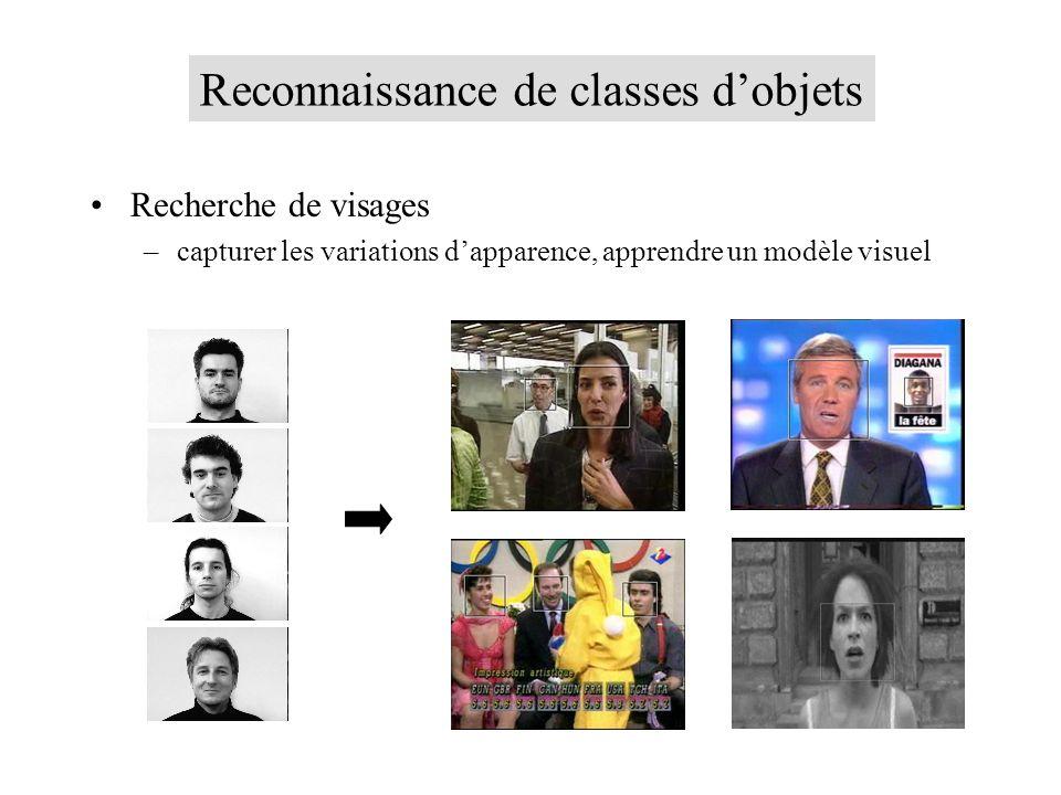 Reconnaissance de classes dobjets Recherche de visages –capturer les variations dapparence, apprendre un modèle visuel