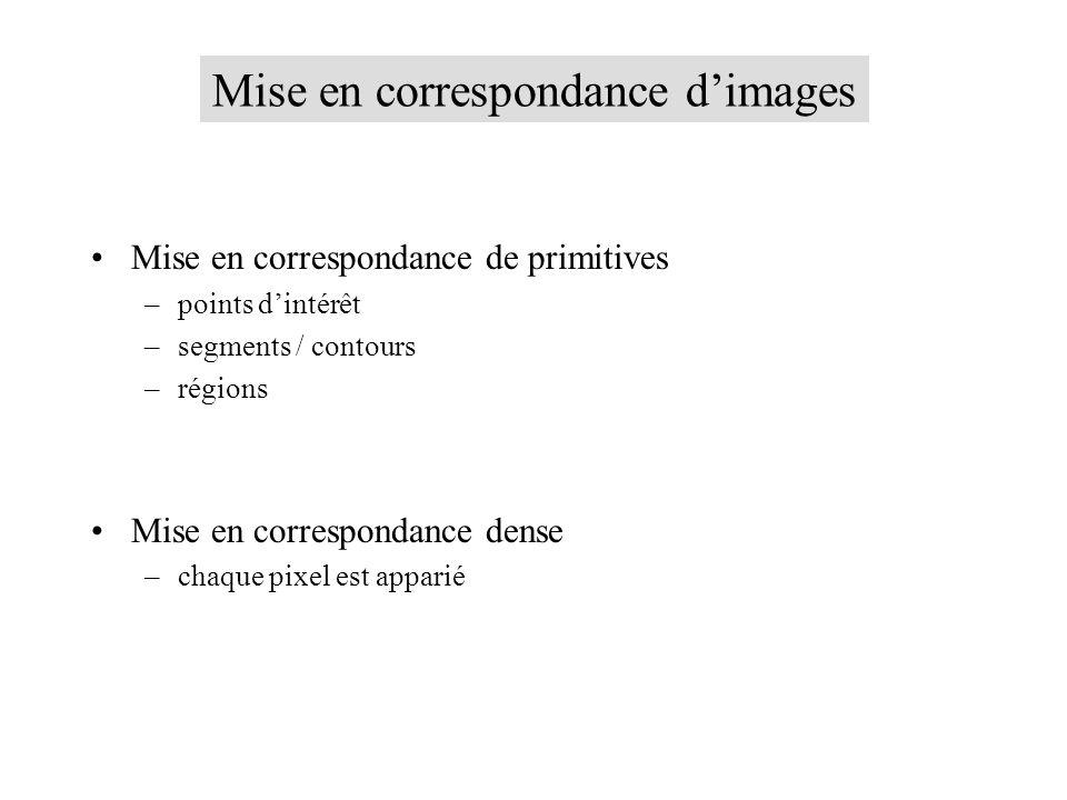 Mise en correspondance dimages Mise en correspondance de primitives –points dintérêt –segments / contours –régions Mise en correspondance dense –chaque pixel est apparié