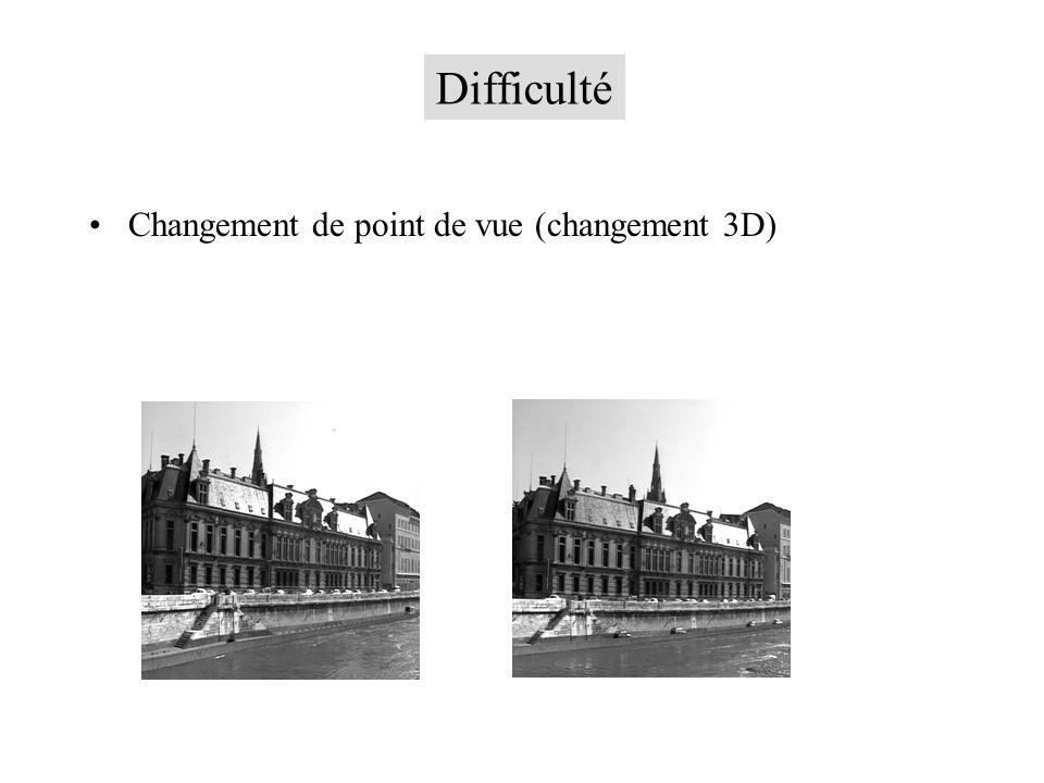 Changement de point de vue (changement 3D) Difficulté