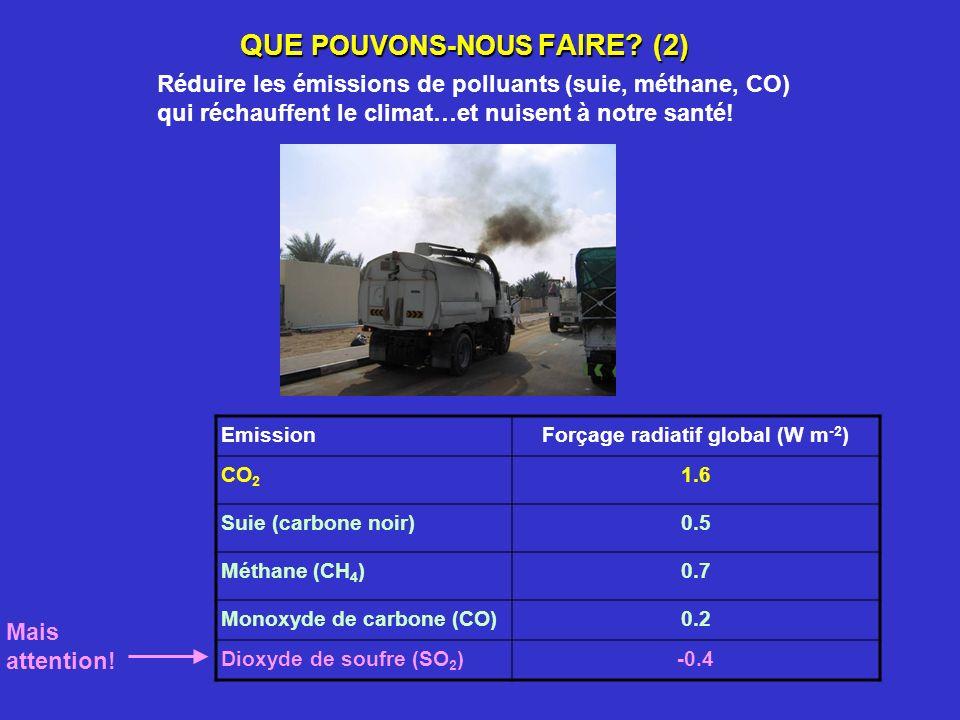 QUE POUVONS-NOUS FAIRE? (2) Réduire les émissions de polluants (suie, méthane, CO) qui réchauffent le climat…et nuisent à notre santé! EmissionForçage