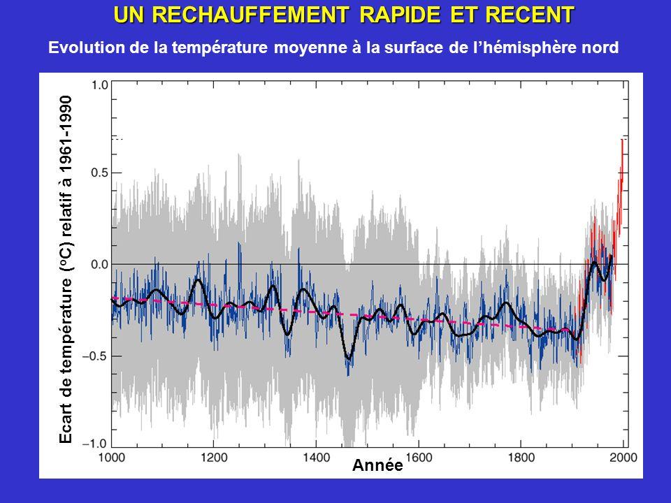 UN RECHAUFFEMENT RAPIDE ET RECENT Evolution de la température moyenne à la surface de lhémisphère nord Ecart de température ( o C) relatif à 1961-1990