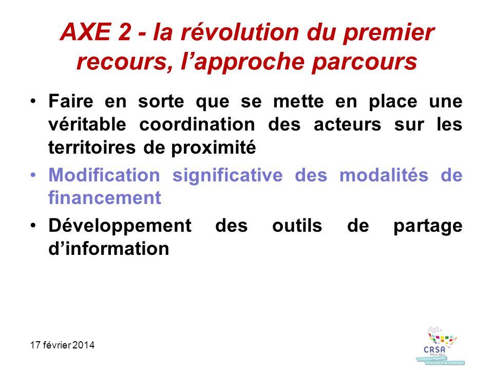 AXE 2 - la révolution du premier recours, lapproche parcours Faire en sorte que se mette en place une véritable coordination des acteurs sur les territoires de proximité Modification significative des modalités de financement Développement des outils de partage dinformation 17 février 2014