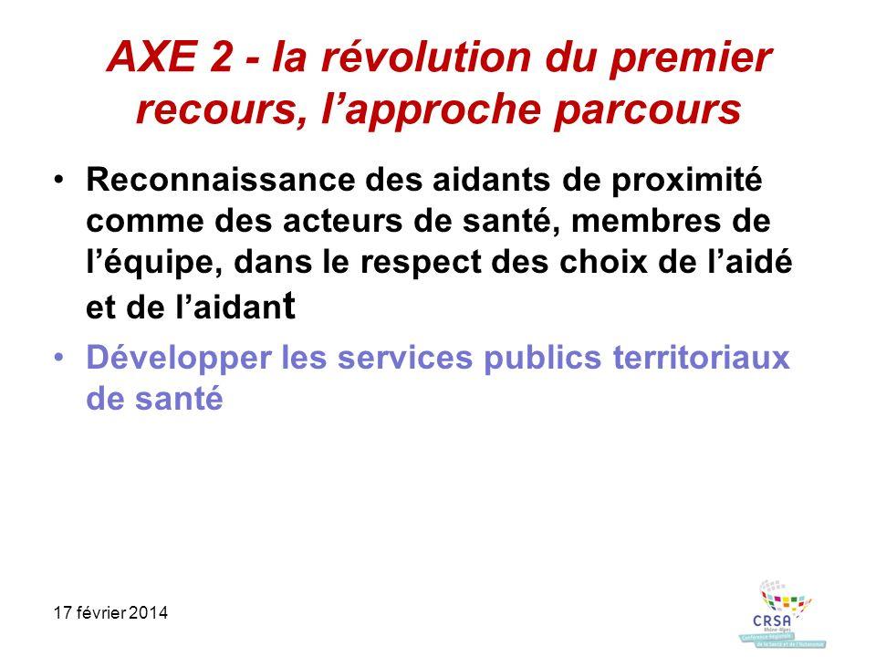 AXE 2 - la révolution du premier recours, lapproche parcours Reconnaissance des aidants de proximité comme des acteurs de santé, membres de léquipe, dans le respect des choix de laidé et de laidan t Développer les services publics territoriaux de santé 17 février 2014