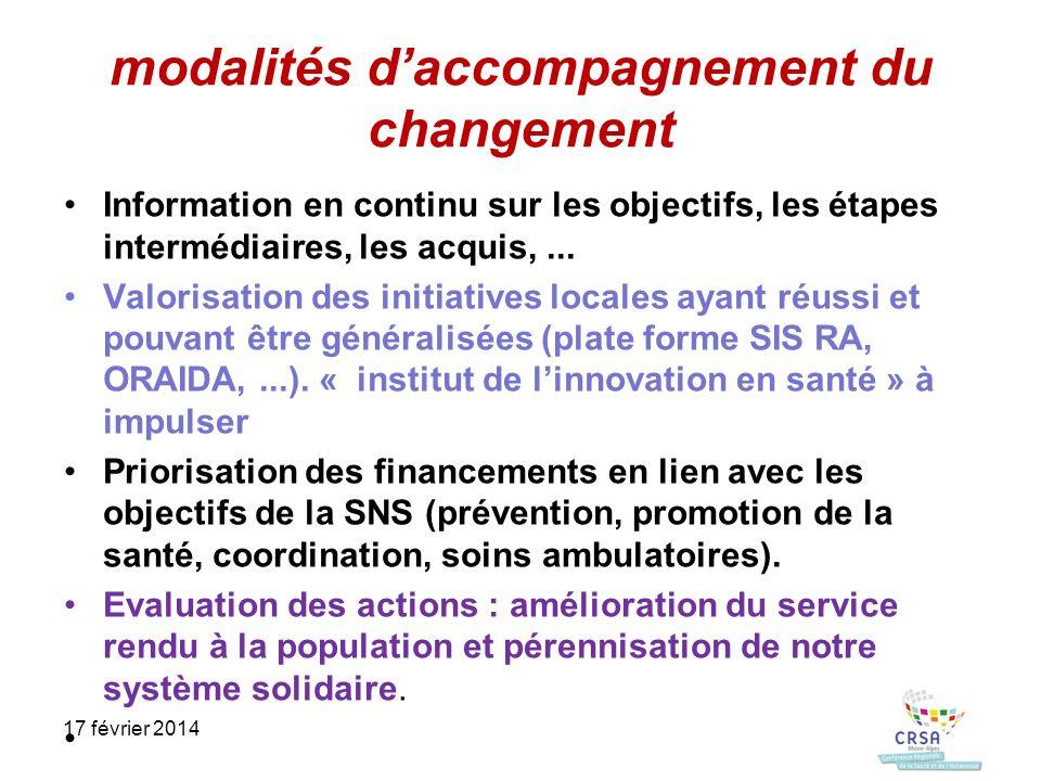 modalités daccompagnement du changement Information en continu sur les objectifs, les étapes intermédiaires, les acquis,...