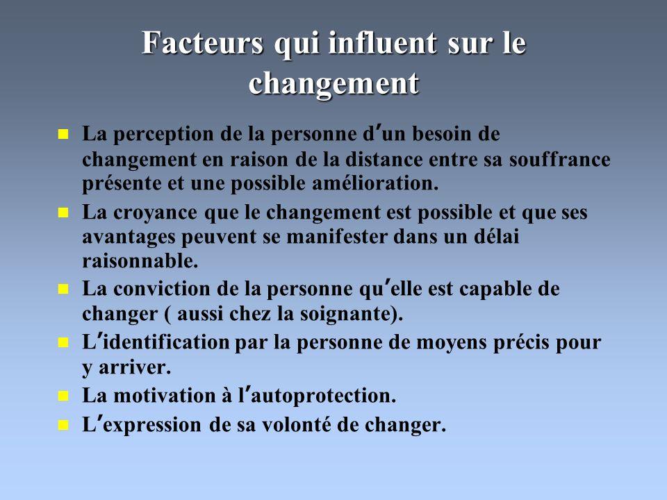 Facteurs qui influent sur le changement La perception de la personne dun besoin de changement en raison de la distance entre sa souffrance présente et une possible amélioration.