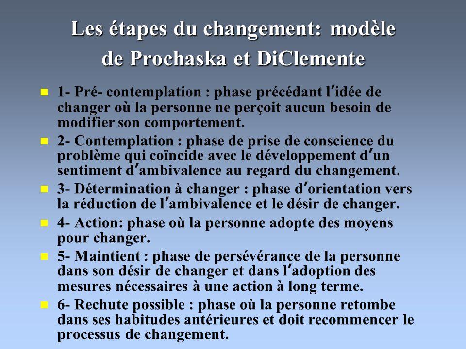 Les étapes du changement: modèle de Prochaska et DiClemente 1- Pré- contemplation : phase précédant lidée de changer où la personne ne perçoit aucun besoin de modifier son comportement.