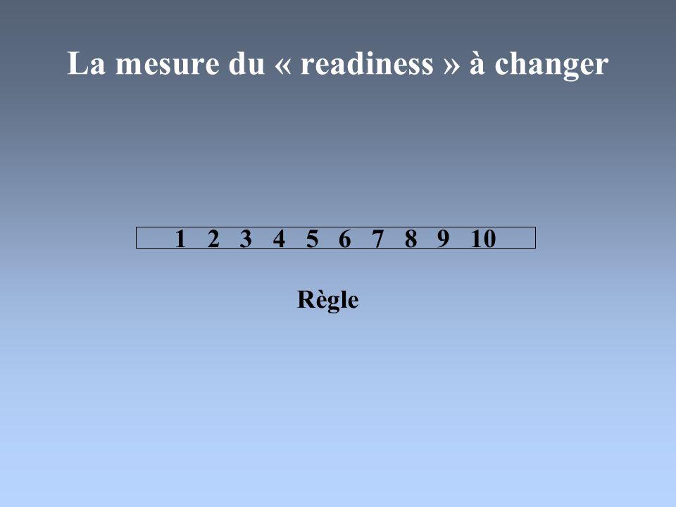 La mesure du « readiness » à changer 1 2 3 4 5 6 7 8 9 10 Règle