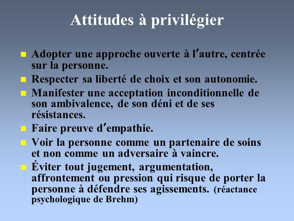 Attitudes à privilégier Adopter une approche ouverte à lautre, centrée sur la personne.
