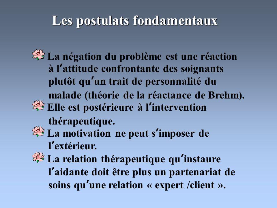 Les postulats fondamentaux La négation du problème est une réaction à lattitude confrontante des soignants plutôt quun trait de personnalité du malade (théorie de la réactance de Brehm).