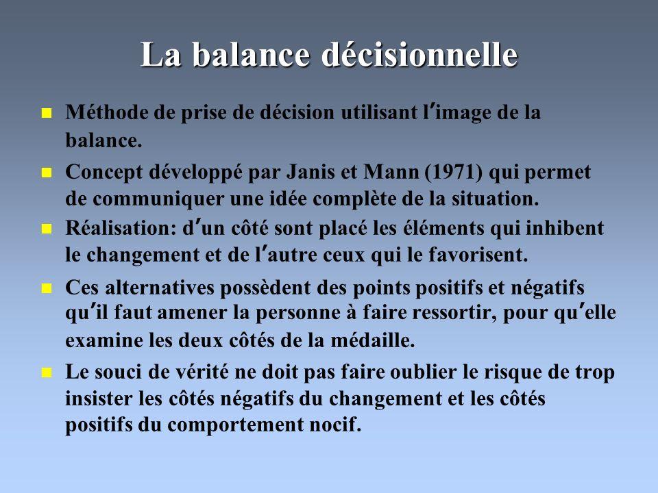 La balance décisionnelle Méthode de prise de décision utilisant limage de la balance.